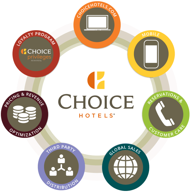 Guests To Your Hotel Choicehotels